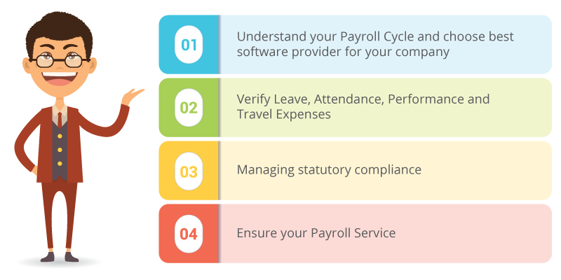 factoHR: The most trending payroll software of 2018!!!