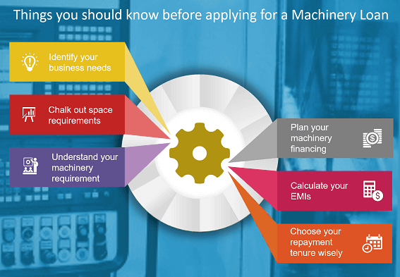 Things you should know before applying for a Machinery Loan