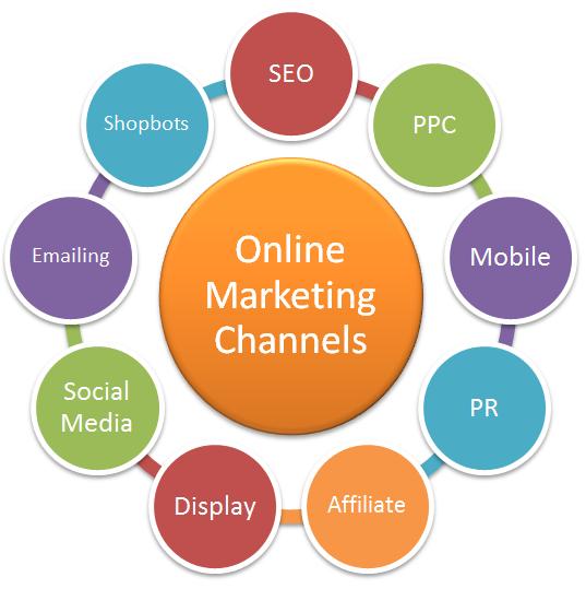 Digital Marketing Agency in Noida
